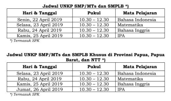 Jadwal UNKP SMP Tahun 2019 (Jadwal UN SMP Tahun 2019)
