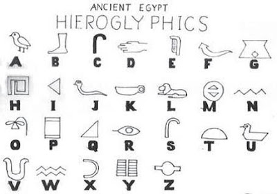 हिरोग्लिफिक्स लिपि
