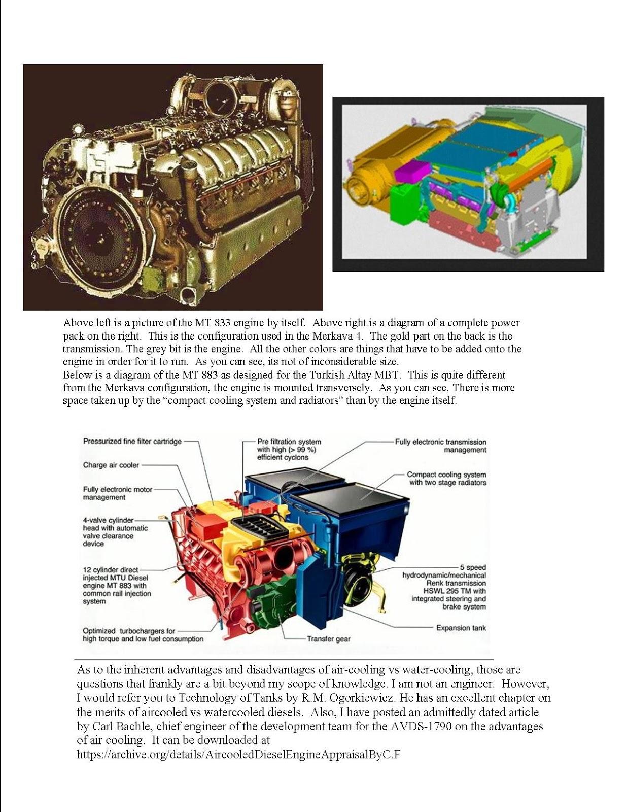 LV-100-5 Turbine Engine - Armored Vehicle History - World of