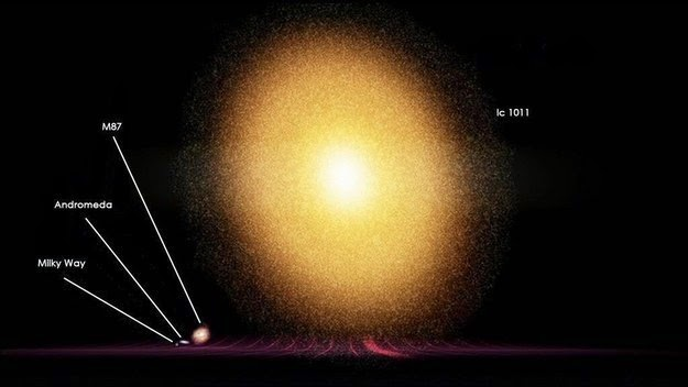 26 Pictures Will Make You Re-Evaluate Your Entire Existence - BUT EVEN OUR GALAXY IS A LITTLE RUNT COMPARED WITH SOME OTHERS. HERE'S THE MILKY WAY COMPARED TO IC 1011, 350 MILLION LIGHT YEARS AWAY FROM EARTH