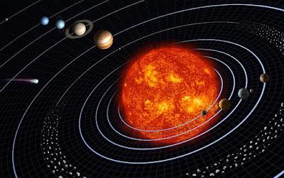 surah yang menyatakan langit memiliki 7 lapis