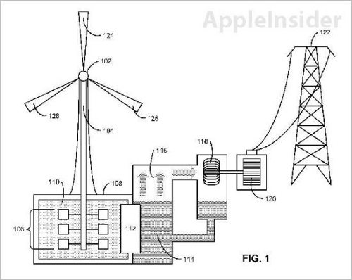 Apple patented a system that stores wind energy as heat