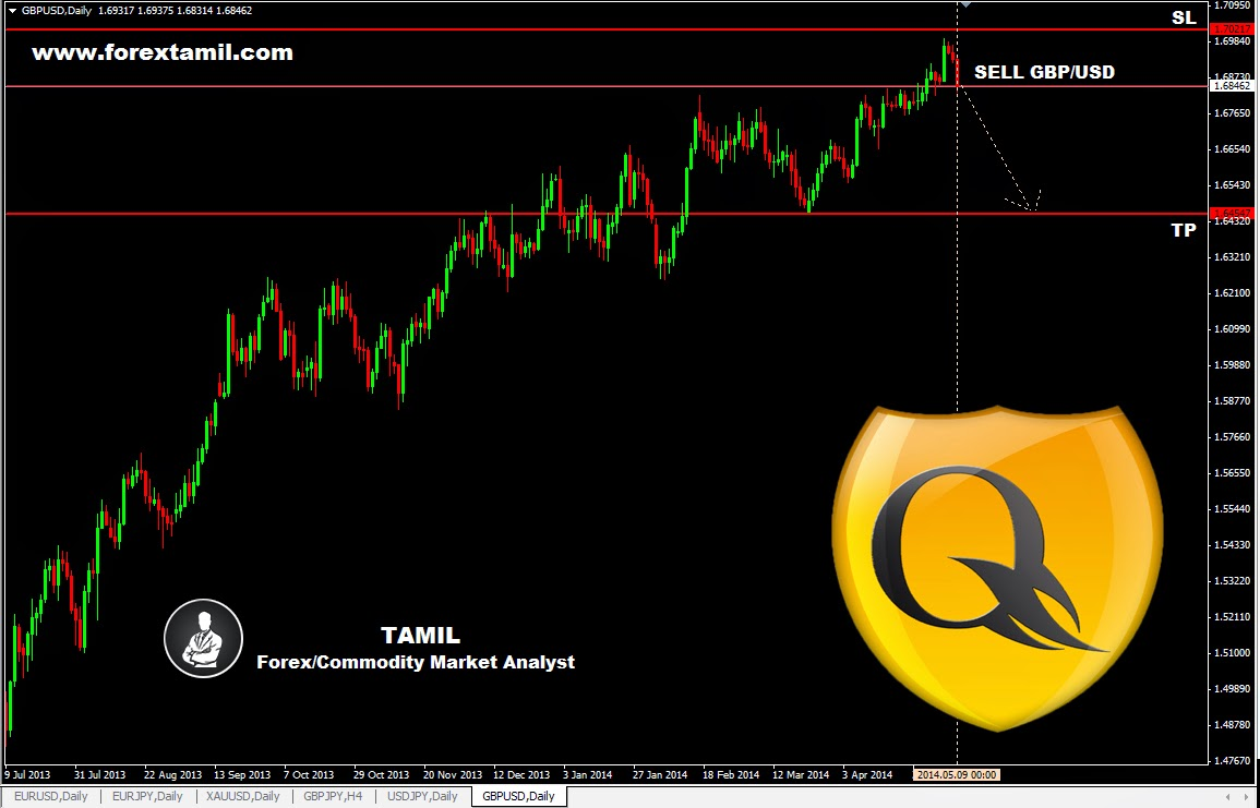 forex-training-india-india-forextamil-ttsmarkets-forex-forexsignals-Bank-manipulation-price-action-gci-trading.com-tradingwithtamil