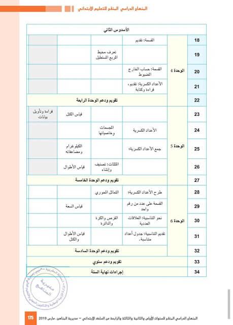 التوزيع السنوي لمادة الرياضيات المستوى الثالث  وفق المنهاج المنقح  2019-2020