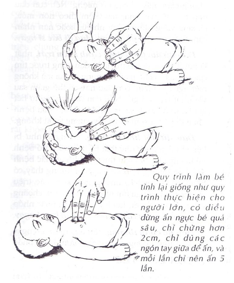 Hô hấp và sơ cứu cho trẻ nhỏ
