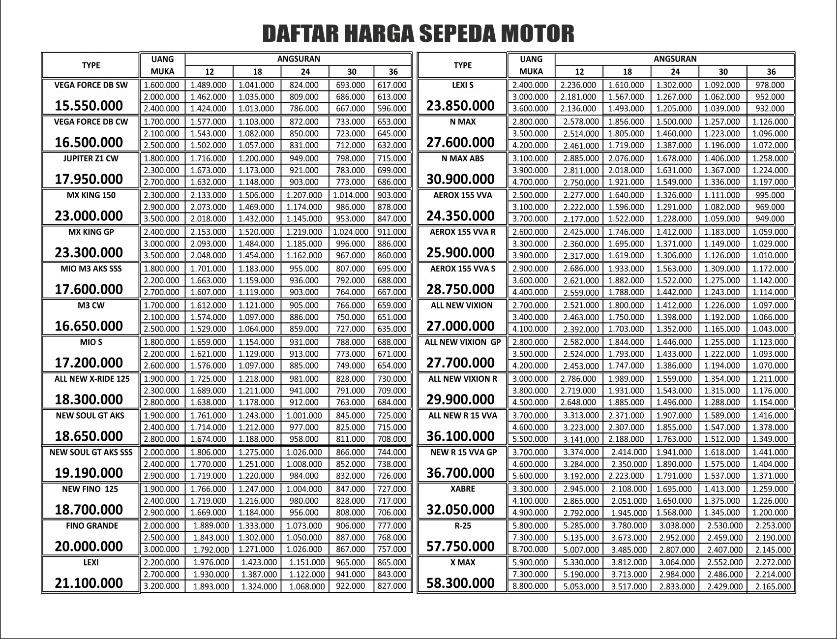 RAHMAD GSR MARKET Yamaha Madiun Magetan Ngawi Ponorogo ...