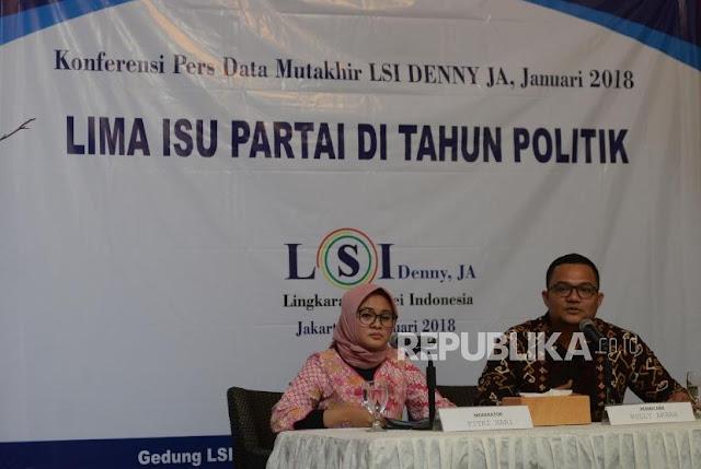Survey Terbaru LSI: PDIP Mengalami Penurunan, Pemilih Pindah Ke Partai Lain