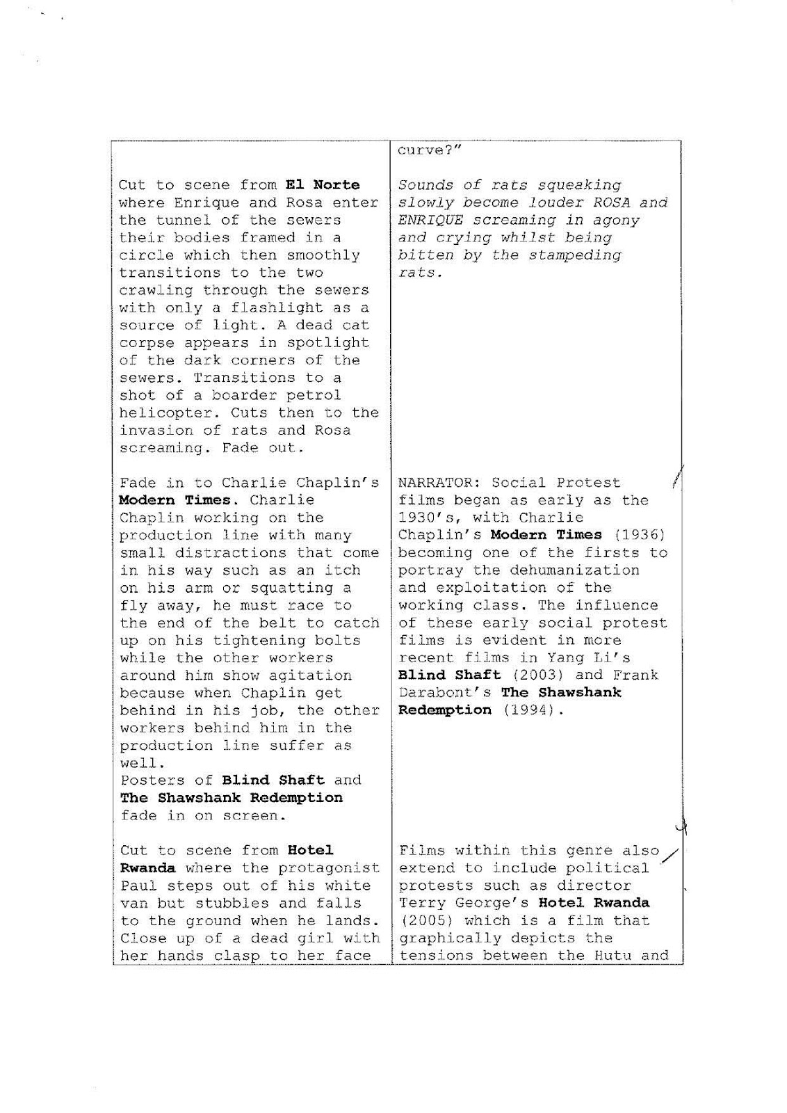 Film Doentary Script Ib Blog