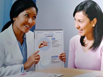 Gambar Efek Samping Kontrasepsi Dan Macam-Macam Alat Kontrasepsi