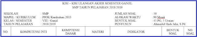 Kisi-Kisi Soal PAS/ UAS PJOK Kelas 8 K13 Tahun 2018/2019