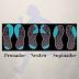 Pronación vs supinación