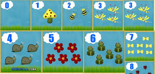 Fichas Ilustradas com numerais de 0 a 10 para imprimir