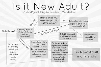 ¿Es o no new adult?