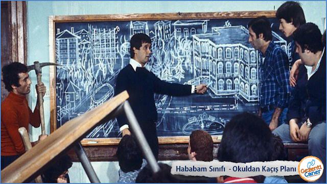 Hababm-Sinifi-Okuldan-Kacis-Plani
