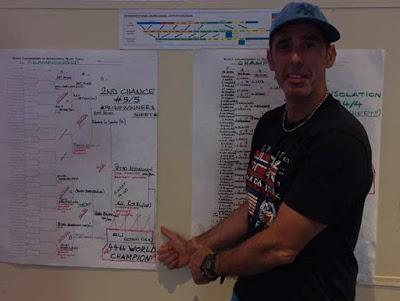 44.Dünya Şampiyonu Eli Roymi (İsrail)