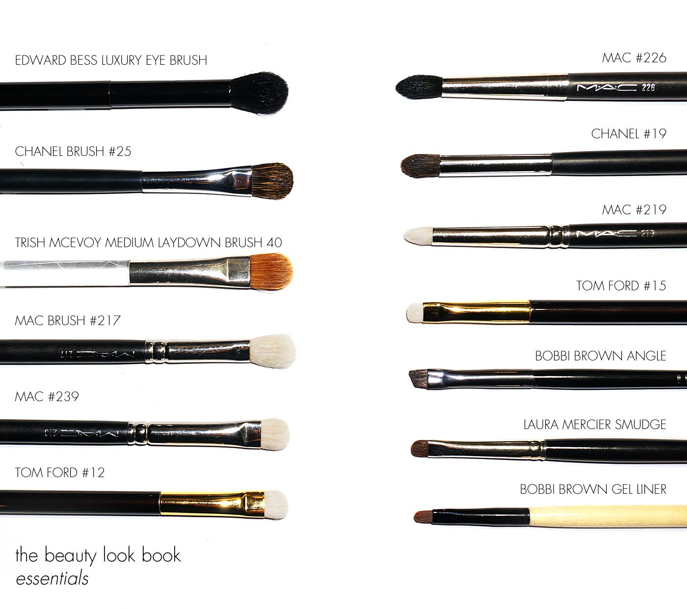 Good eye makeup brushes