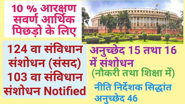 Reservation for General Category in Hindi | Reservation for Upper caste in Hindi | Reservation for Economically Weaker Section (EWS) in Hindi