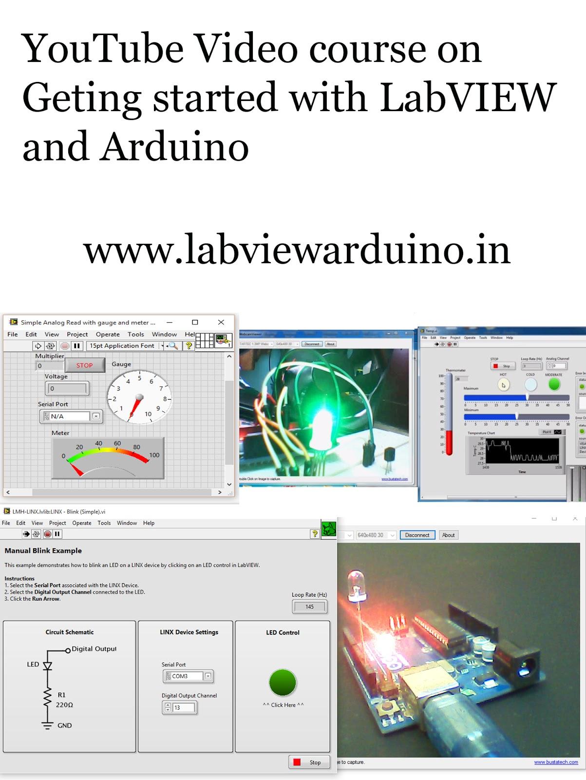 LINX - Arduino, Raspberry Pi and - LabVIEW MakerHub
