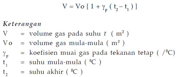 volume terhadap perubahan suhu pada tekanan tetap