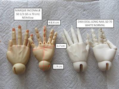 Mains aux doigts articulés - Page 6 Diapositive2