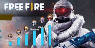 Easy ways to push the rank game Free Fire