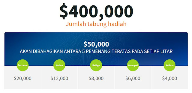 http://www.forextime.com/?partner_id=4900612