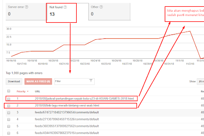 Cara Menghapus URL Pada Google Search Console atau Google Webmaster Tools