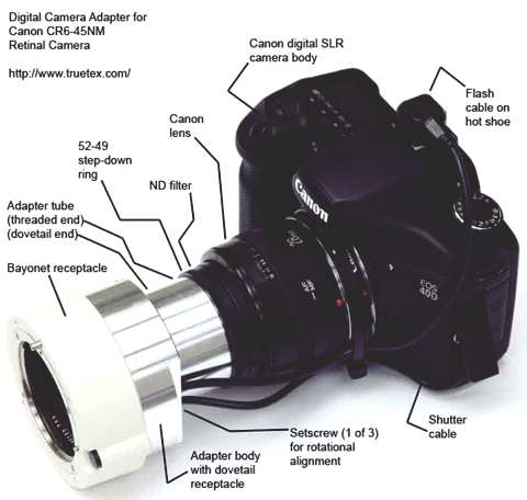 Gambar digital camera body purpose
