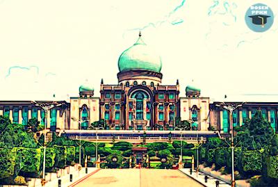 Sistem Pemerintahan, Sistem Pemerintahan Parlementer, Sistem Pemerintahan Presidensial, Sistem Pemerintahan Indonesia, Sistem Pemerintahan Amerika Serikat, Sistem Pemerintahan Jepang, Sistem Pemerintahan Malaysia