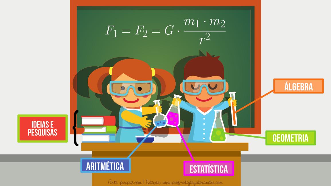 """Como """"nasce"""" uma fórmula matemática?"""