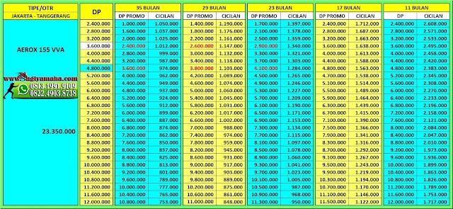 Kredit Motor Yamaha Aerox, Harga Motor Yamaha Aerox, Promo Yamaha Aerox, Price List Yamaha, Motor Maxi Yamaha