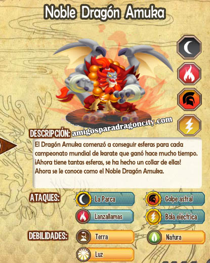 imagen de las caracteristicas del noble dragon amuka