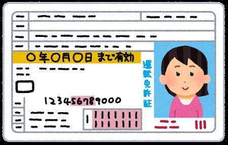 運転免許証のイラスト(女性・ゴールド免許)
