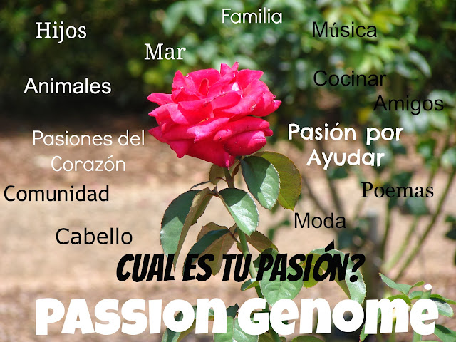 Passion Genome