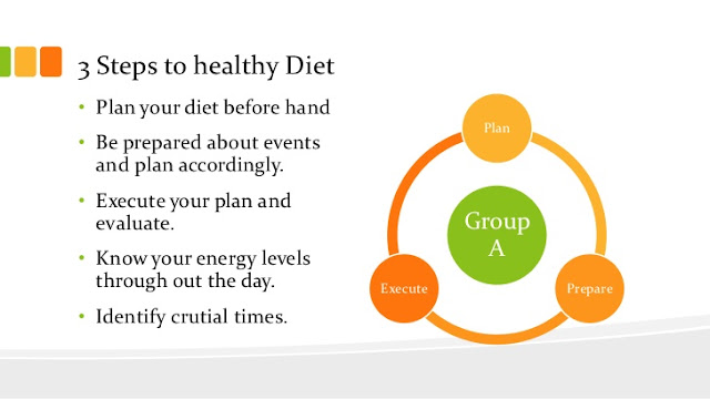 3 Steps to Healthy Diet
