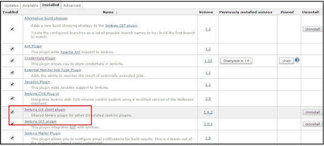 How to configure Jenkins with with Git Hub / Bitbucket for