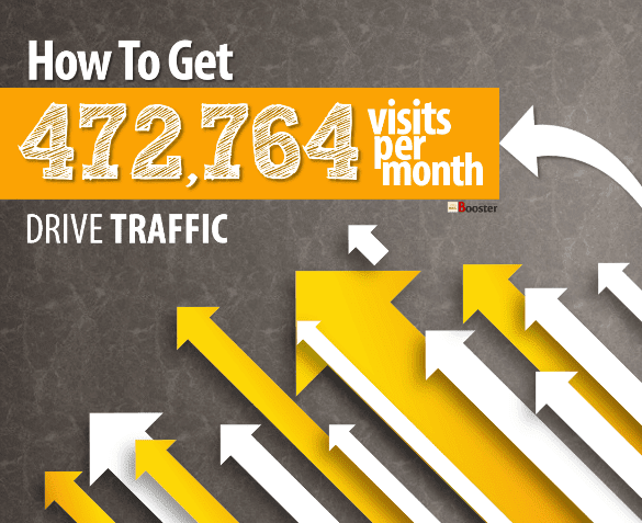 Build Website Traffic