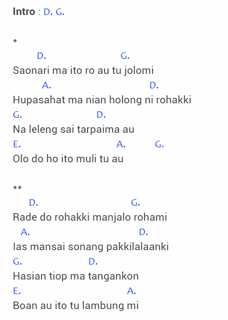 Chord Kunci Gitar Na Olo Au Hasian - Maria Pasaribu - BETA
