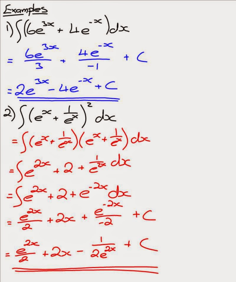 Integrals of exponential functions.