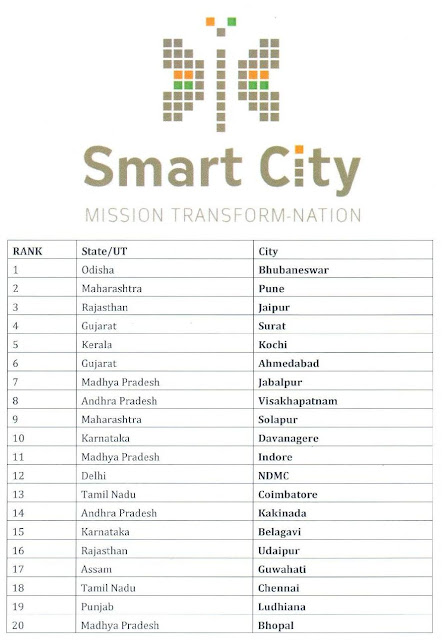 List+of+Smart+Cities+1