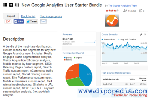 Ilustrasi Galeri Solusi Tim Google Analytics New Google Analytics User Starter Bundle - Dipopedia