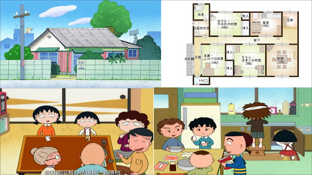 Chibi Maruko-chan's house TV screen captures