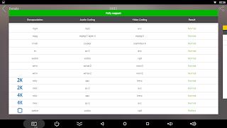 Análise: Box Android MXIII-G 42
