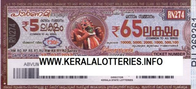 Full Result of Kerala lottery Pournami_RN-221