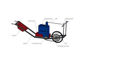 Details of Agricultural Spraying Machine- www.enggarena.net