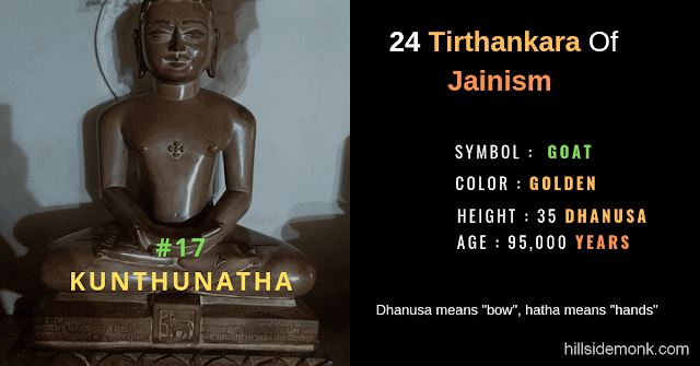 24 Jain Tirthankar Photos Names and Symbols Kunthunatha