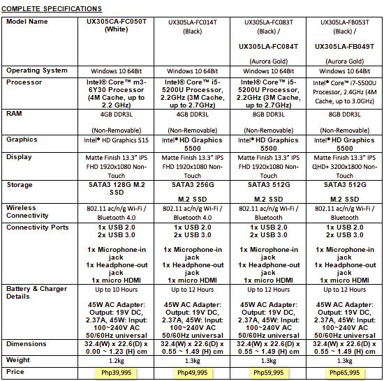 Asus ZenBook UX305LA Intel Core i7 and i5 Ultrabook Prices ...