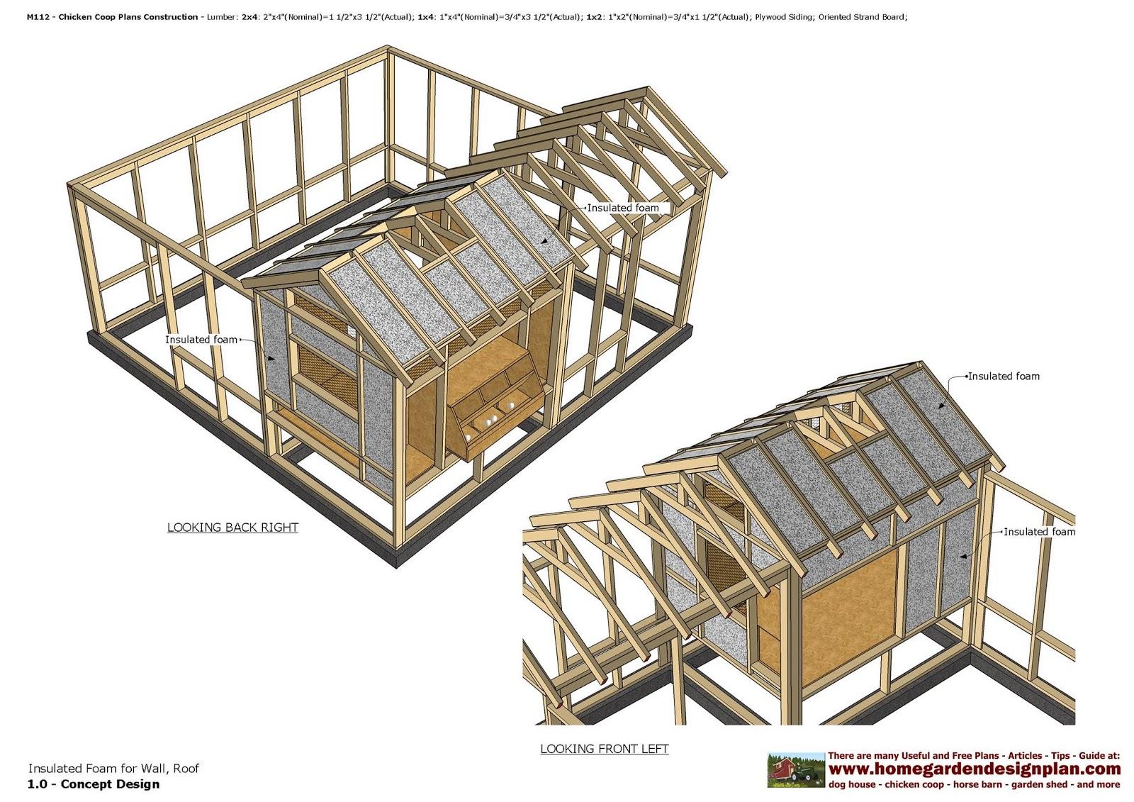Home garden plans m112 chicken coop plans construction for U build plans
