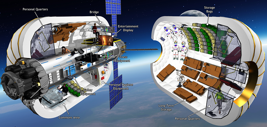 expandable space stations will be tested and proven in space within 12 months and then larger. Black Bedroom Furniture Sets. Home Design Ideas