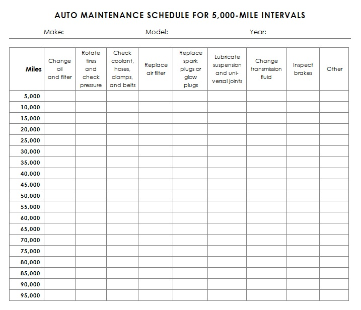 Auto maintenance schedule template sample for Maintenance schedules templates